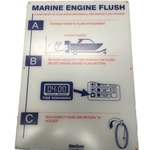 Marine Flush Sign Metal